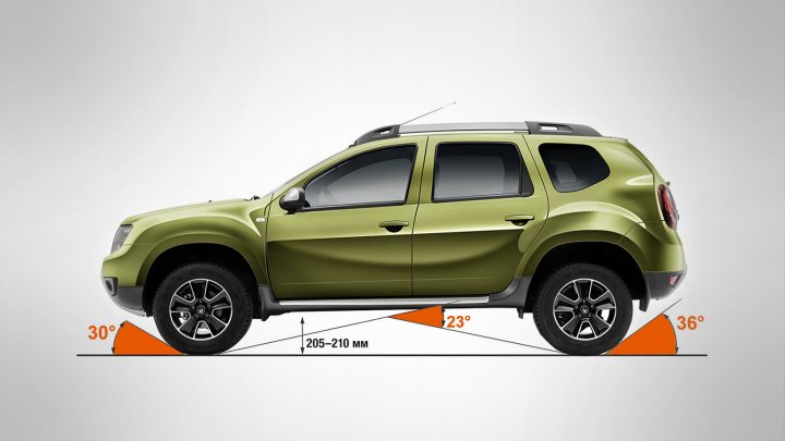 Duster-4x4-angles