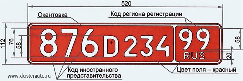 Красный цвет номеров на машине